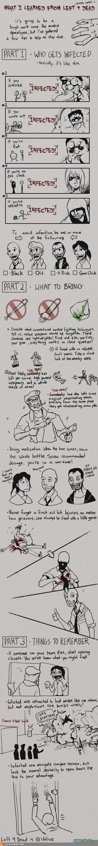 Left 4 Dead Survival Guide