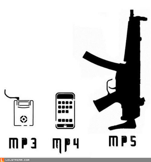 MP Collection