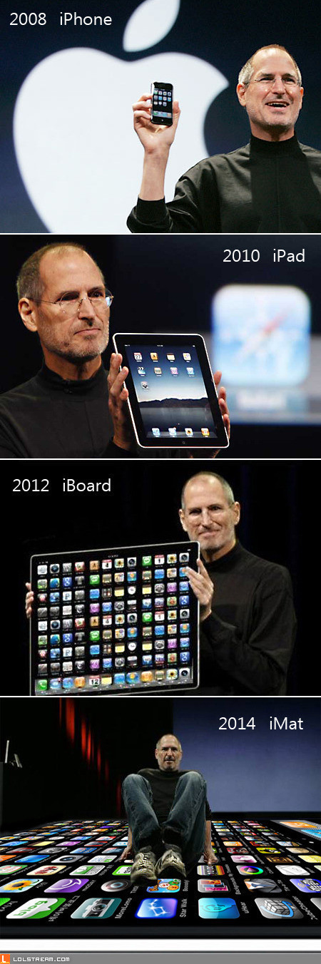 The Future of Apple