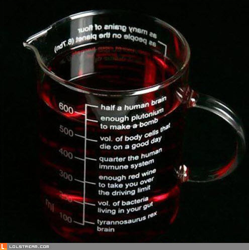 At last, a measuring jug that makes sense
