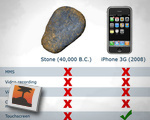 iPhone vs. Stone